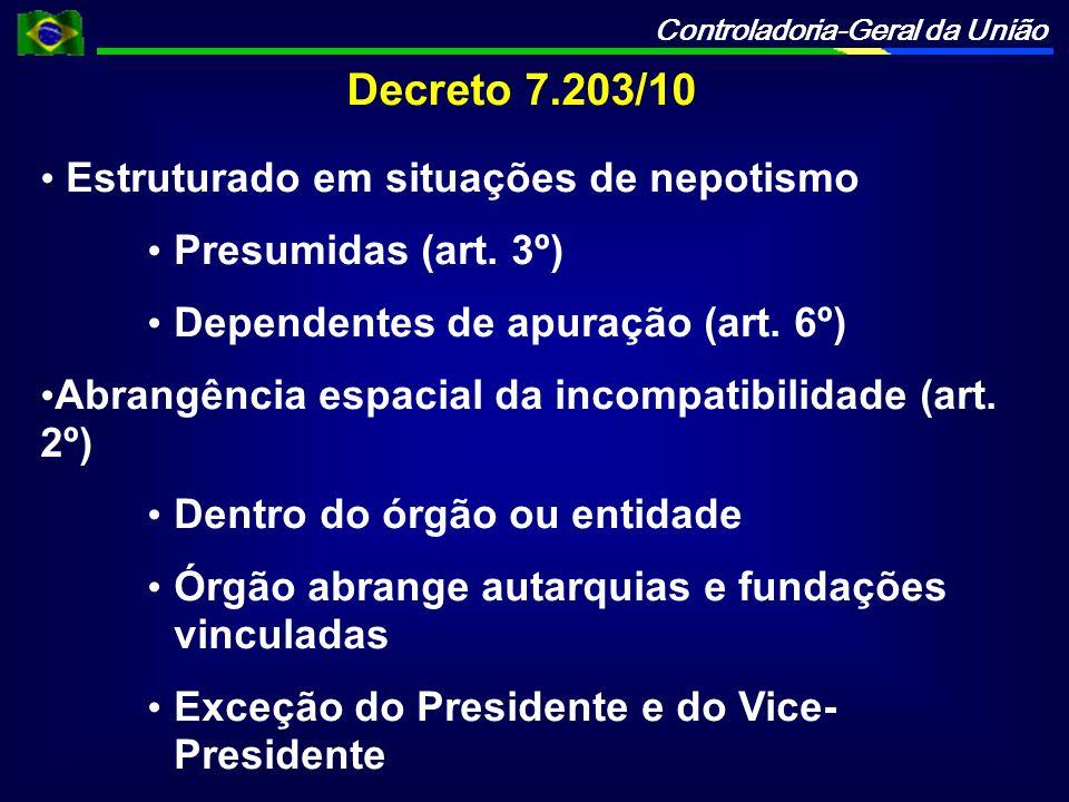 Decreto 7.203/10 Estruturado em situações de nepotismo