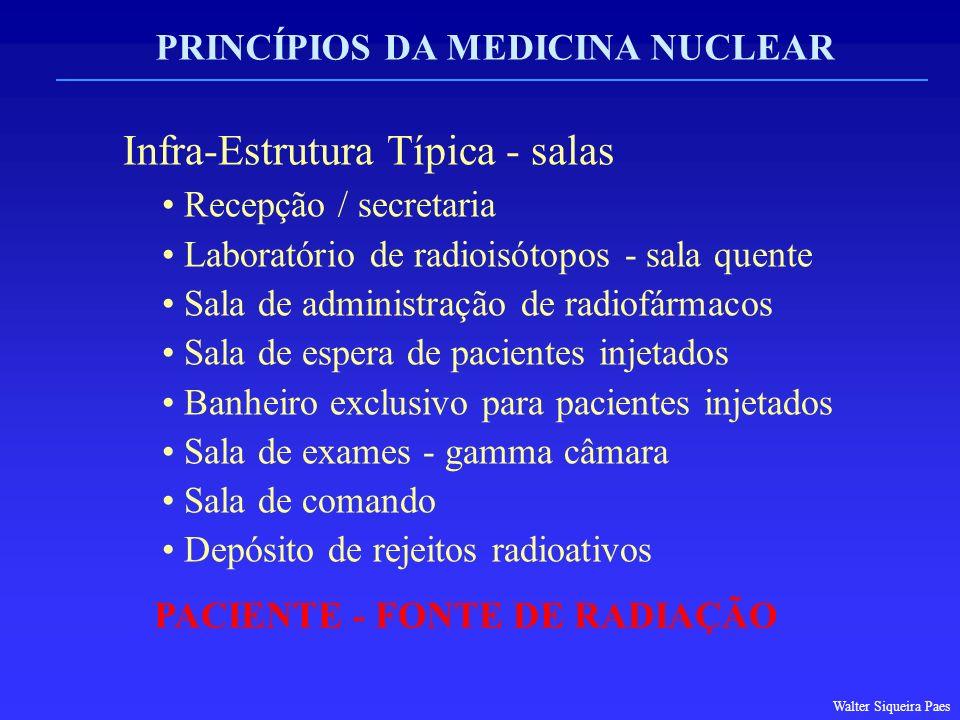 PRINCÍPIOS DA MEDICINA NUCLEAR PACIENTE - FONTE DE RADIAÇÃO