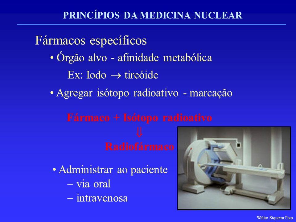 PRINCÍPIOS DA MEDICINA NUCLEAR Fármaco + Isótopo radioativo