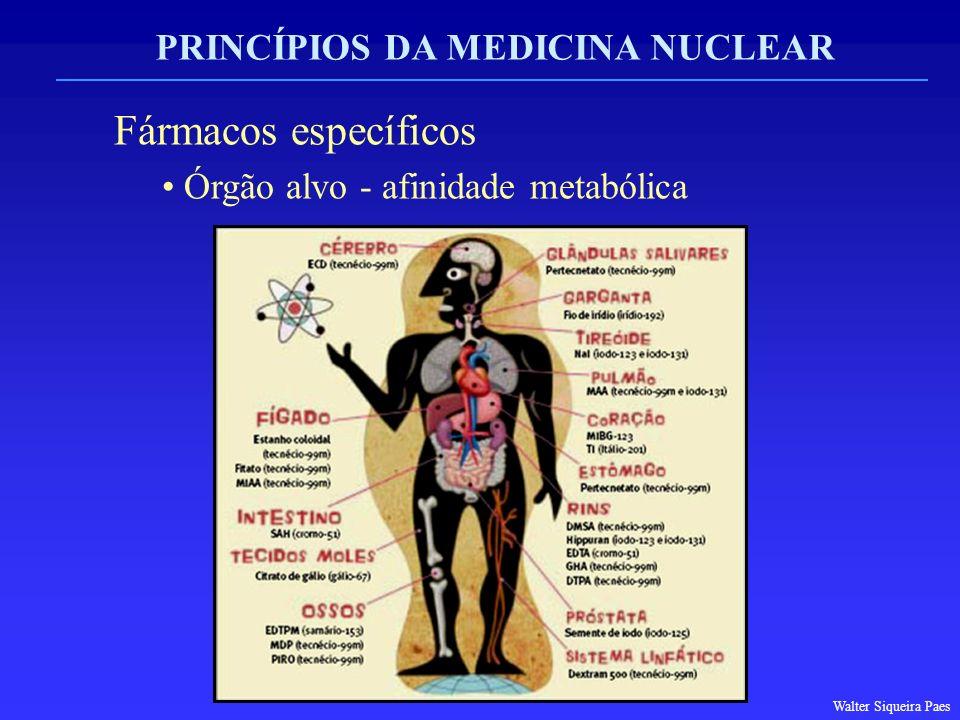 PRINCÍPIOS DA MEDICINA NUCLEAR