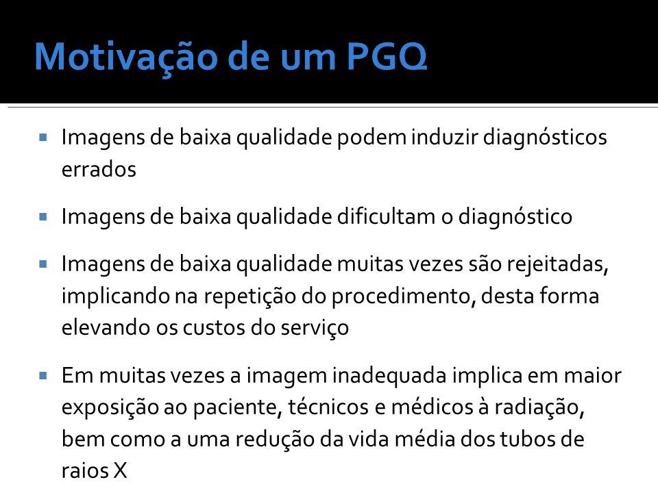 Motivação de um PGQ Imagens de baixa qualidade podem induzir diagnósticos errados. Imagens de baixa qualidade dificultam o diagnóstico.