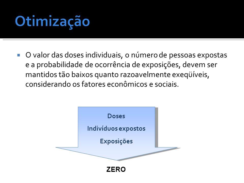 O valor das doses individuais, o número de pessoas expostas e a probabilidade de ocorrência de exposições, devem ser mantidos tão baixos quanto razoavelmente exeqüíveis, considerando os fatores econômicos e sociais.