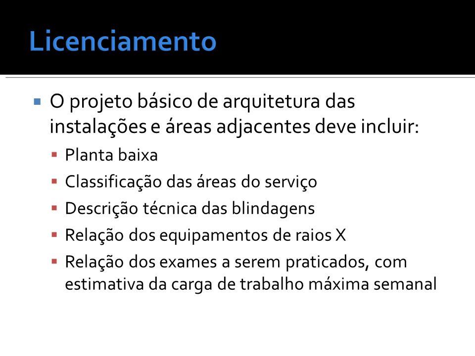 O projeto básico de arquitetura das instalações e áreas adjacentes deve incluir: