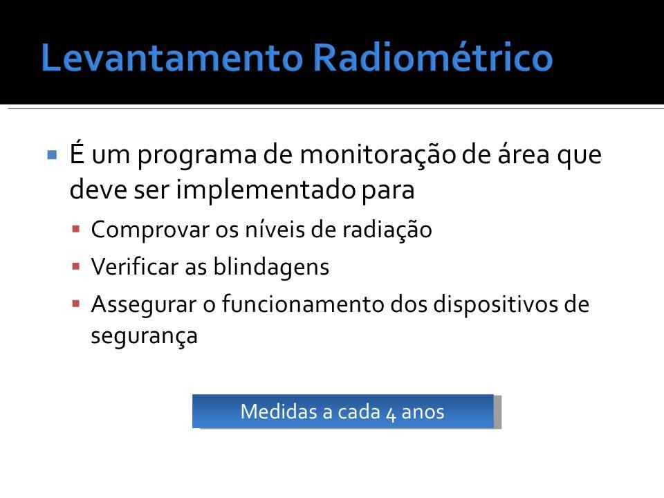 É um programa de monitoração de área que deve ser implementado para