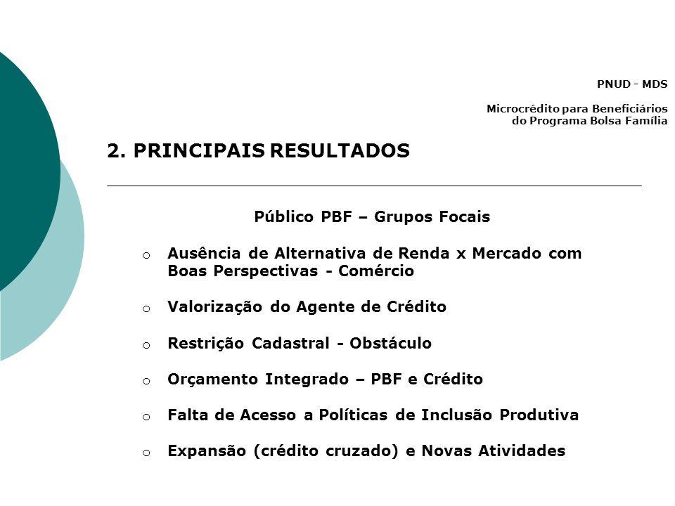 Público PBF – Grupos Focais