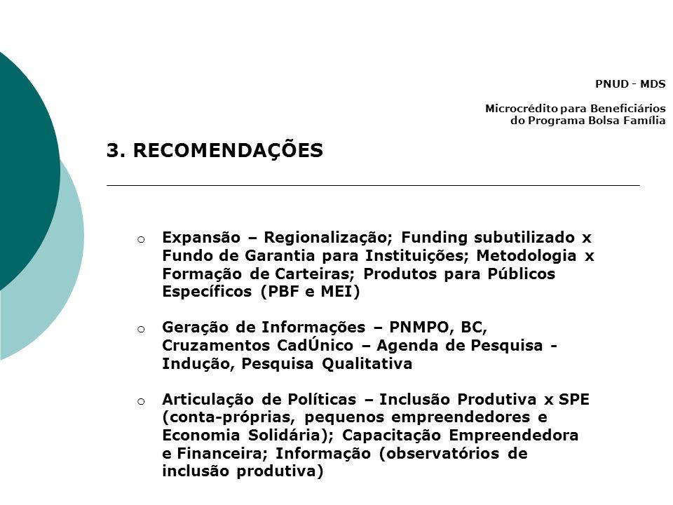 PNUD - MDS Microcrédito para Beneficiários. do Programa Bolsa Família. 3. RECOMENDAÇÕES.
