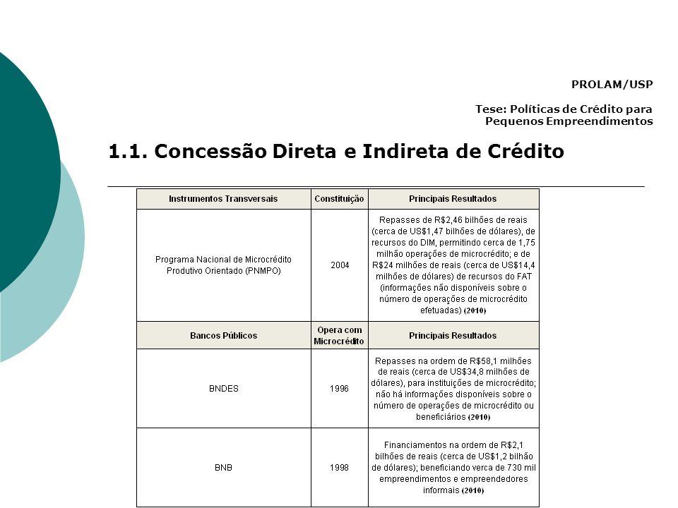 1.1. Concessão Direta e Indireta de Crédito
