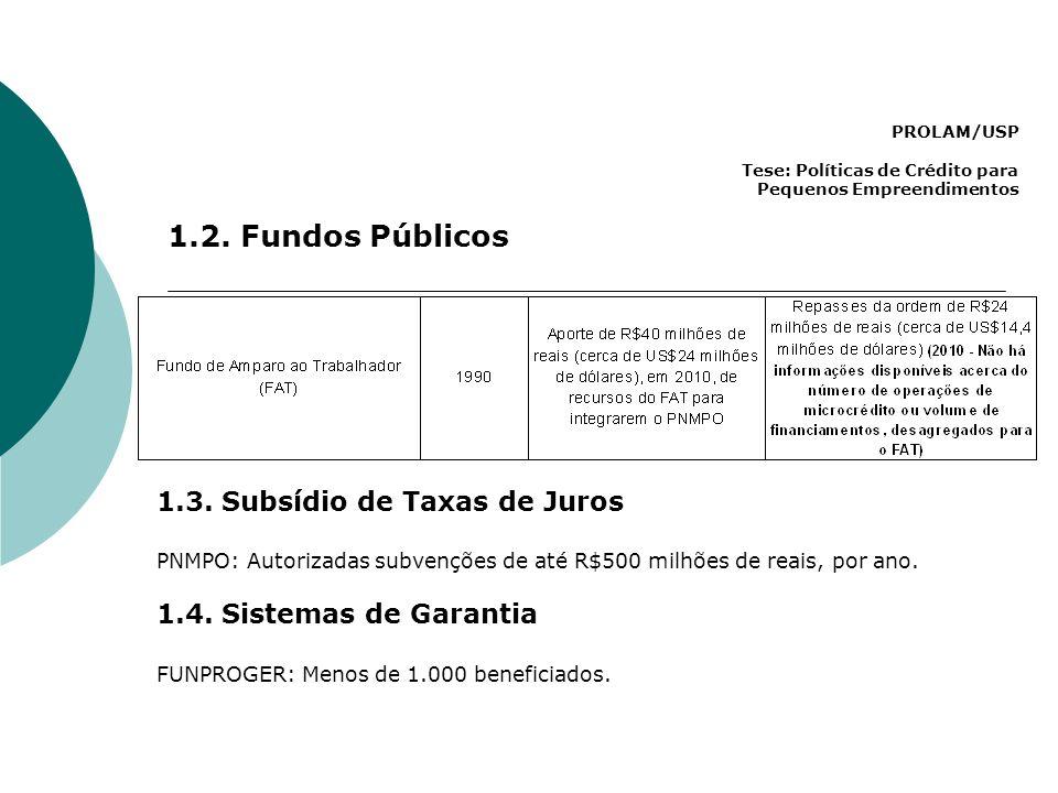 1.2. Fundos Públicos 1.3. Subsídio de Taxas de Juros