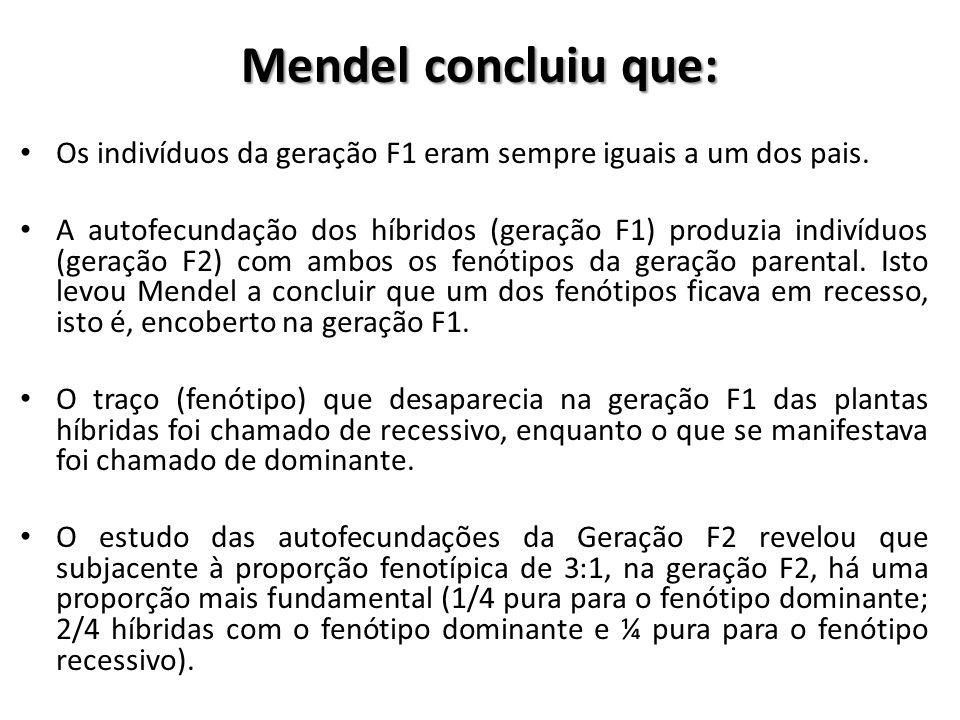Mendel concluiu que:Os indivíduos da geração F1 eram sempre iguais a um dos pais.