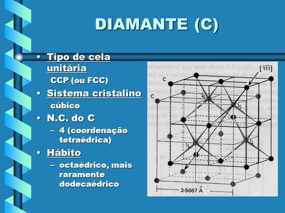 DIAMANTE (C) Tipo de cela unitária Sistema cristalino N.C. do C Hábito