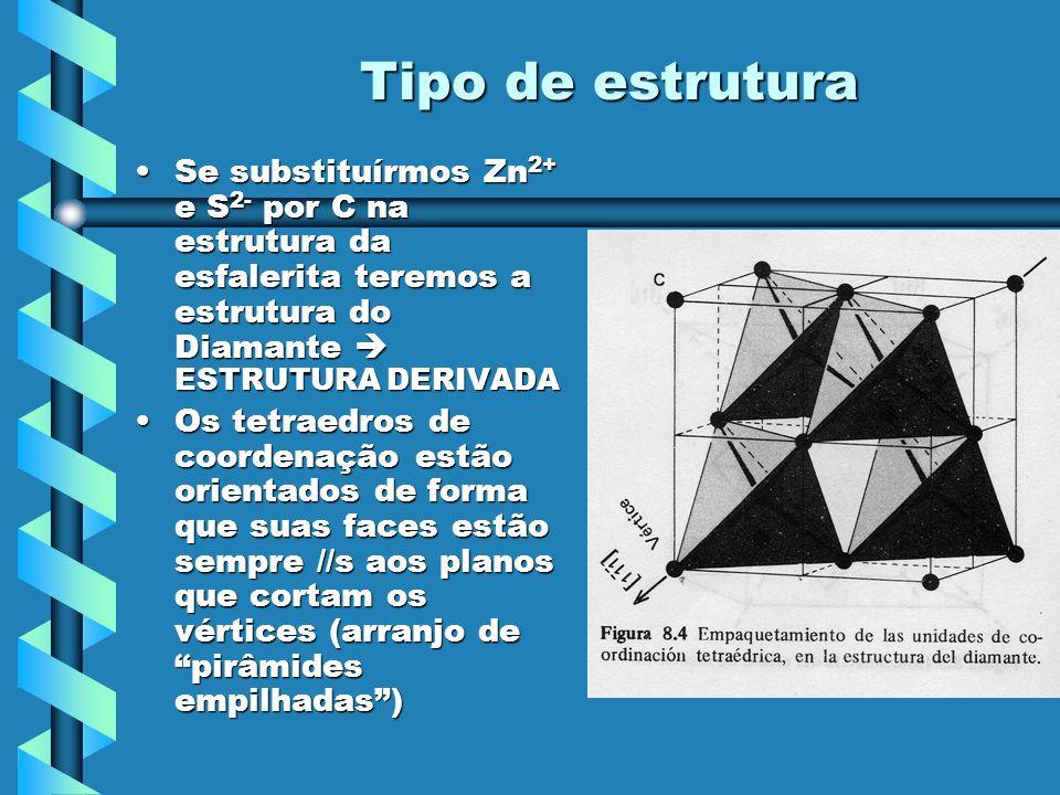 Tipo de estrutura Se substituírmos Zn2+ e S2- por C na estrutura da esfalerita teremos a estrutura do Diamante  ESTRUTURA DERIVADA.