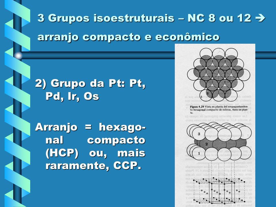 3 Grupos isoestruturais – NC 8 ou 12  arranjo compacto e econômico