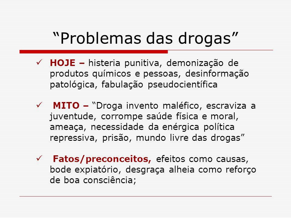 Problemas das drogas