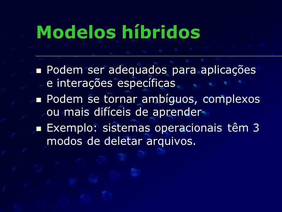 Modelos híbridos Podem ser adequados para aplicações e interações específicas. Podem se tornar ambíguos, complexos ou mais difíceis de aprender.