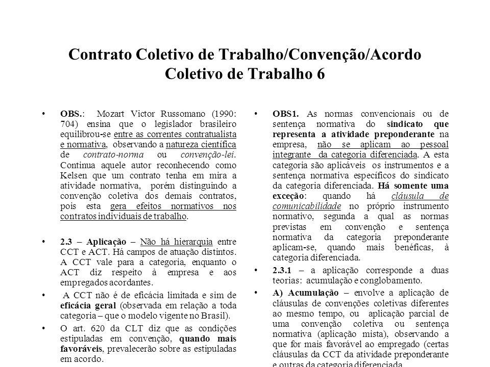 Contrato Coletivo de Trabalho/Convenção/Acordo Coletivo de Trabalho 6