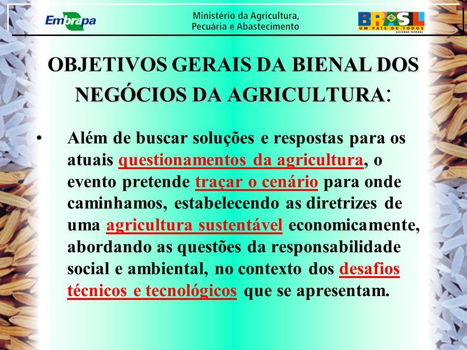 OBJETIVOS GERAIS DA BIENAL DOS NEGÓCIOS DA AGRICULTURA: