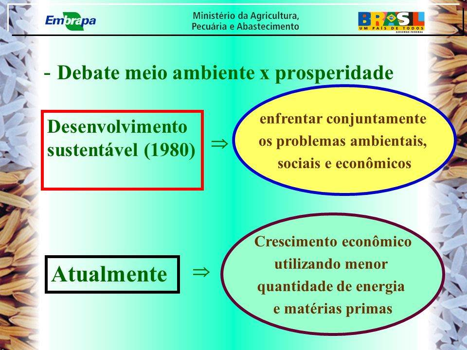 Debate meio ambiente x prosperidade