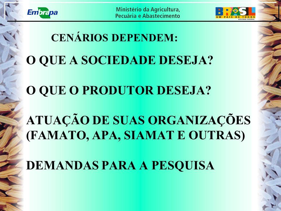 CENÁRIOS DEPENDEM: