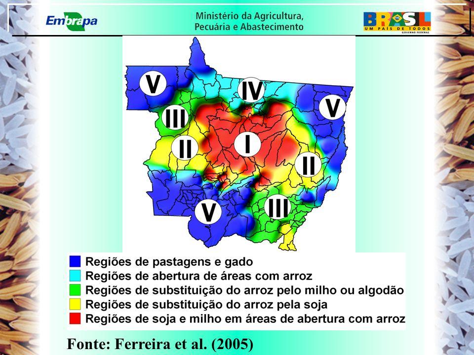 Fonte: Ferreira et al. (2005)
