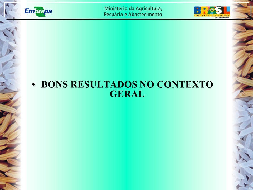 BONS RESULTADOS NO CONTEXTO GERAL
