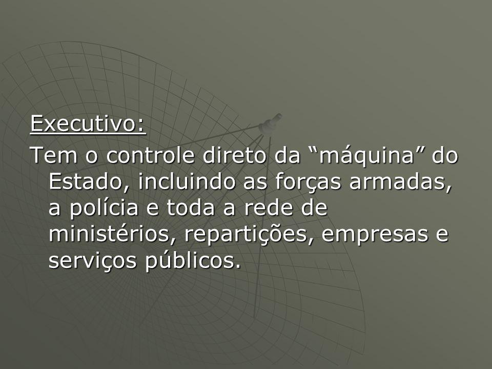 Executivo: