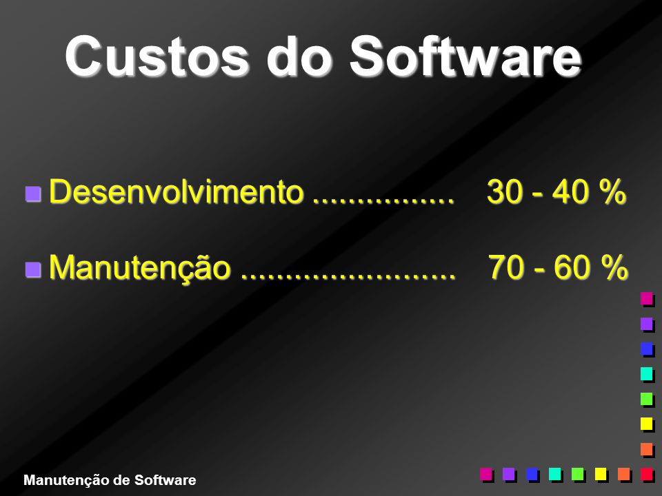 Custos do Software Desenvolvimento ................ 30 - 40 %