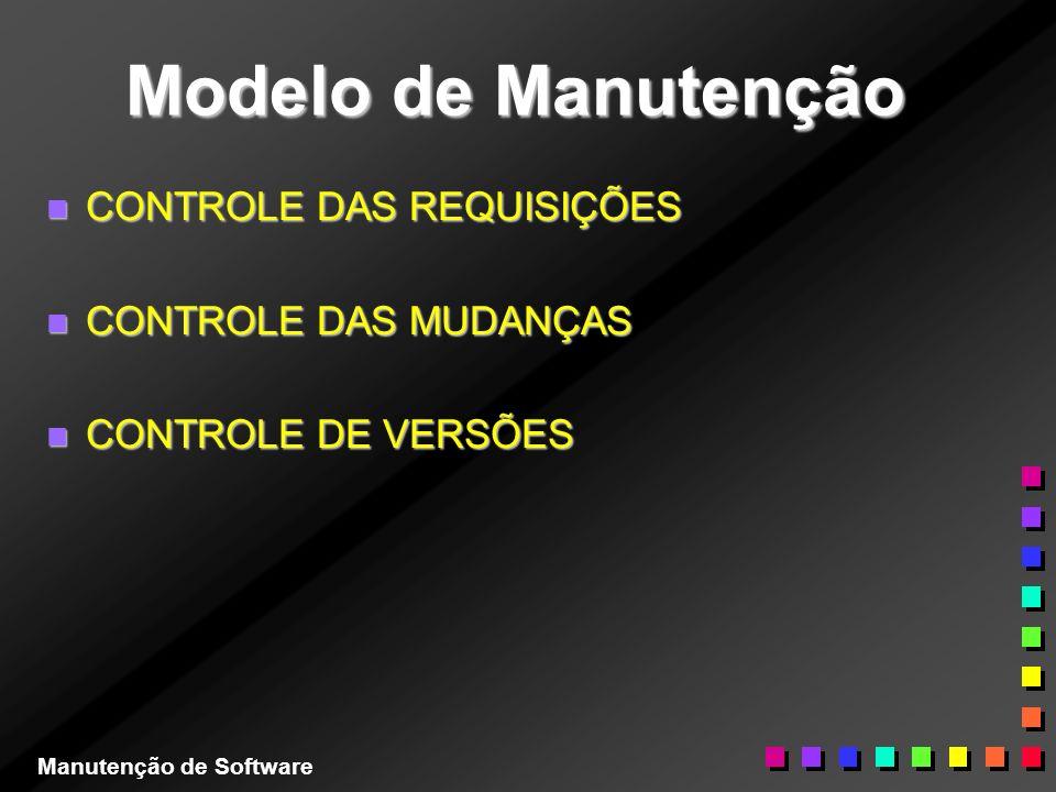 Modelo de Manutenção CONTROLE DAS REQUISIÇÕES CONTROLE DAS MUDANÇAS
