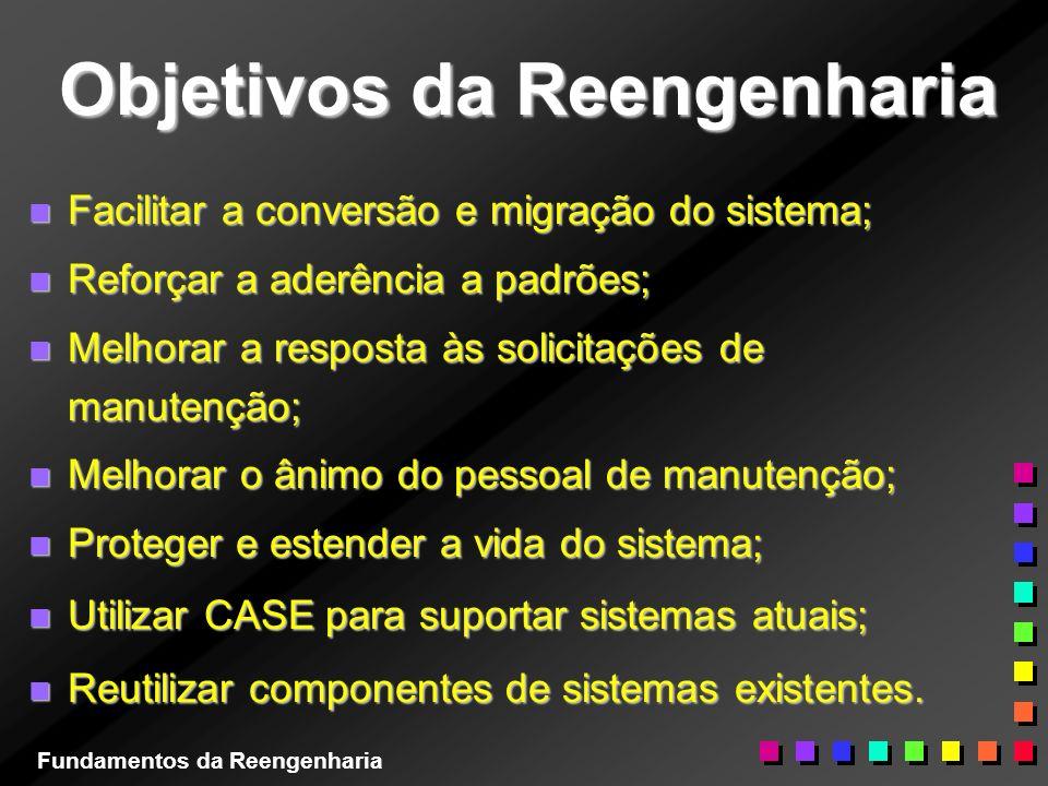 Objetivos da Reengenharia
