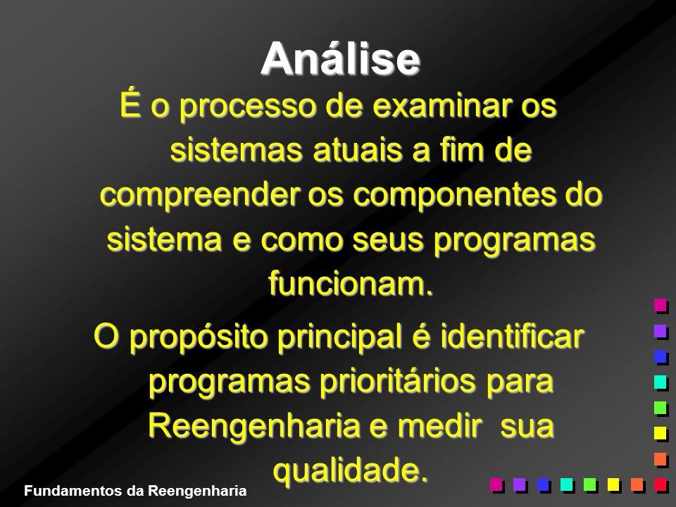 Análise É o processo de examinar os sistemas atuais a fim de compreender os componentes do sistema e como seus programas funcionam.