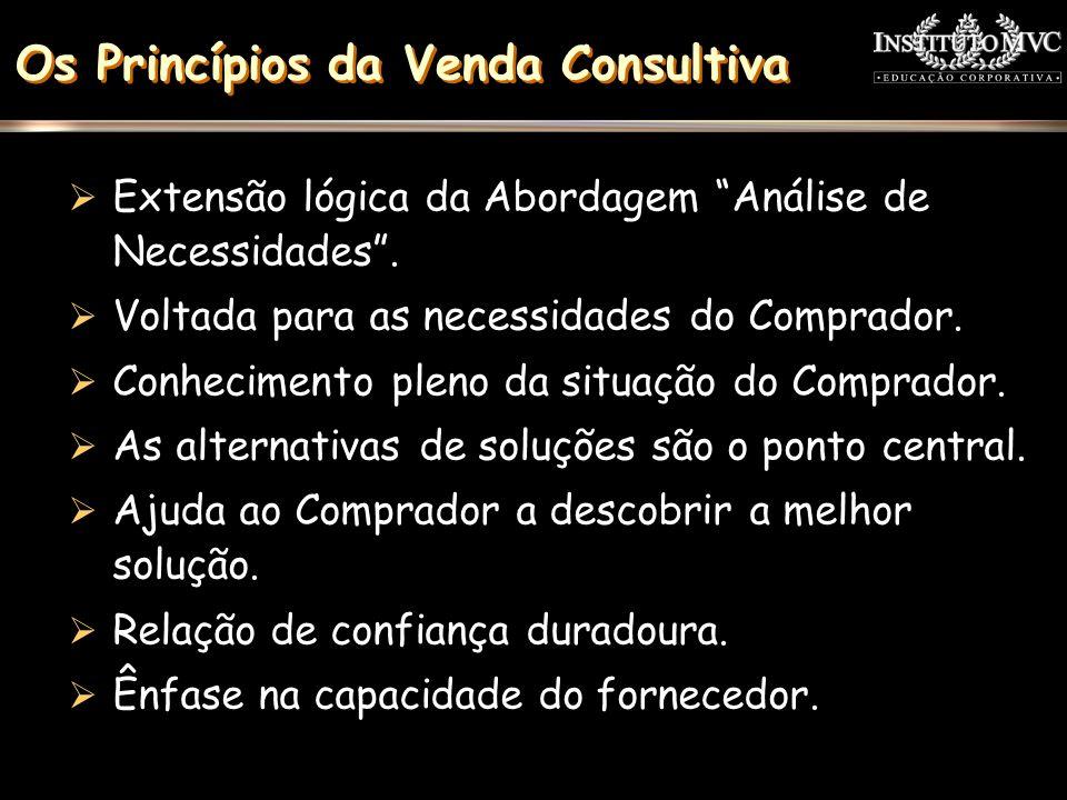 Os Princípios da Venda Consultiva