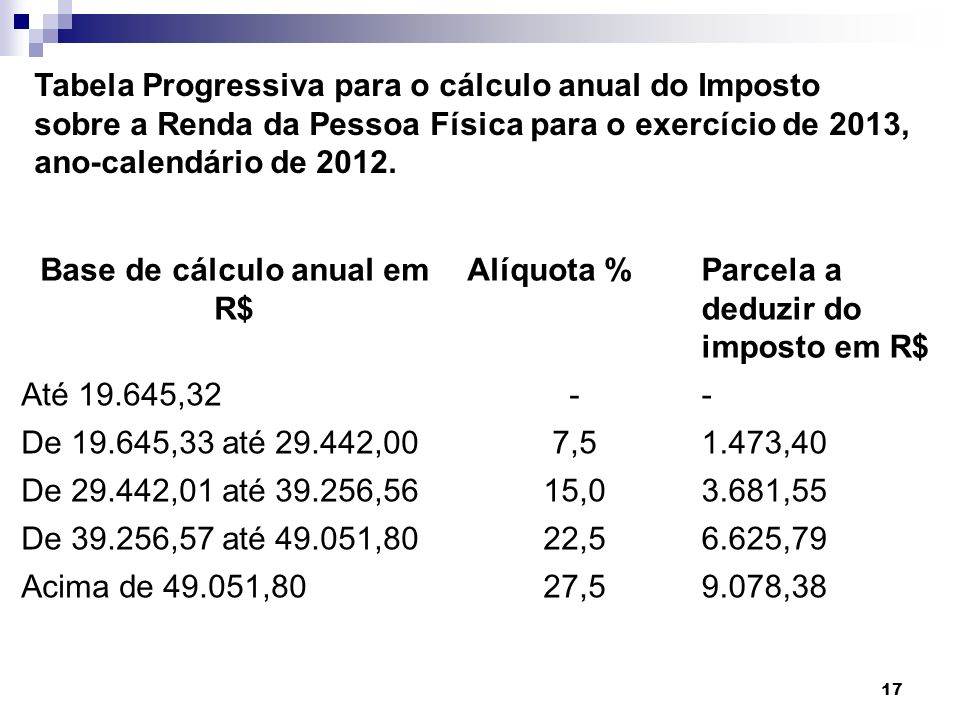 Base de cálculo anual em R$