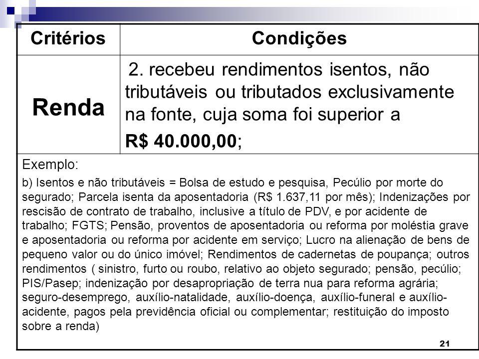 Renda Critérios Condições R$ 40.000,00; Exemplo: