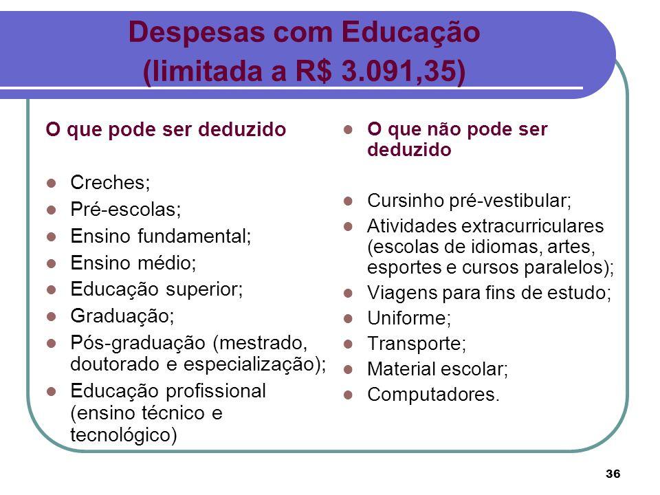 Despesas com Educação (limitada a R$ 3.091,35)