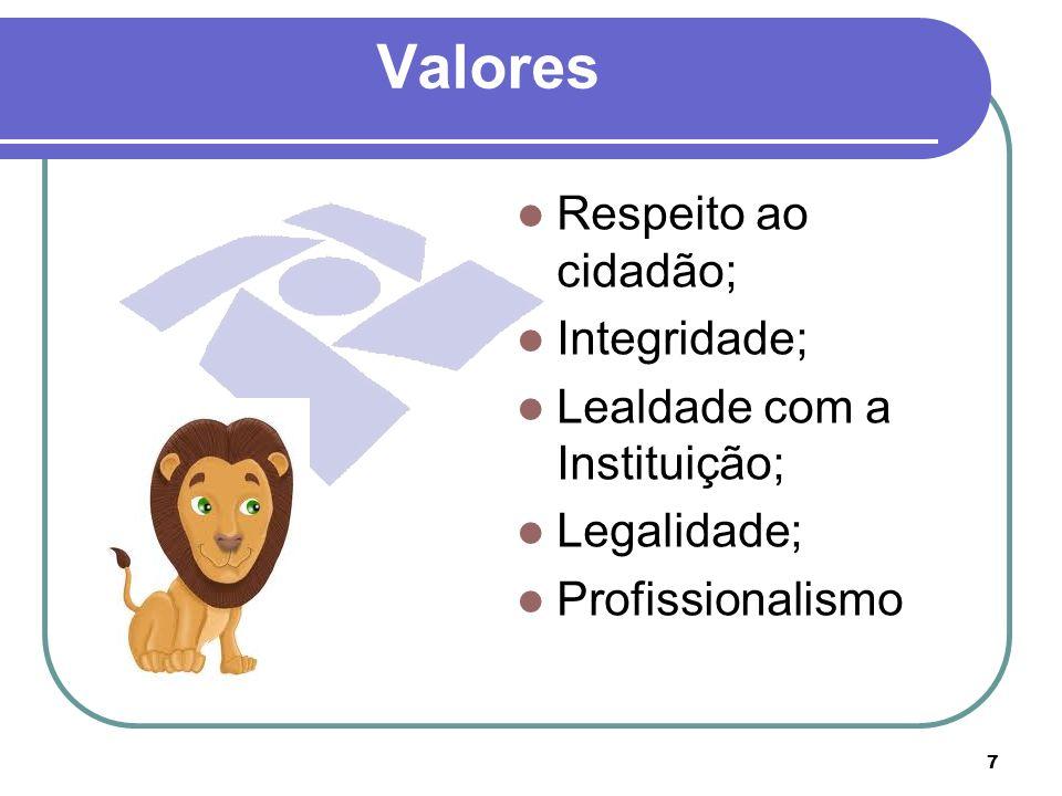 Valores Respeito ao cidadão; Integridade; Lealdade com a Instituição;