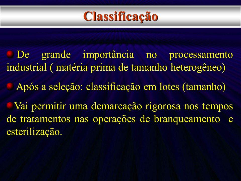 Classificação De grande importância no processamento industrial ( matéria prima de tamanho heterogêneo)