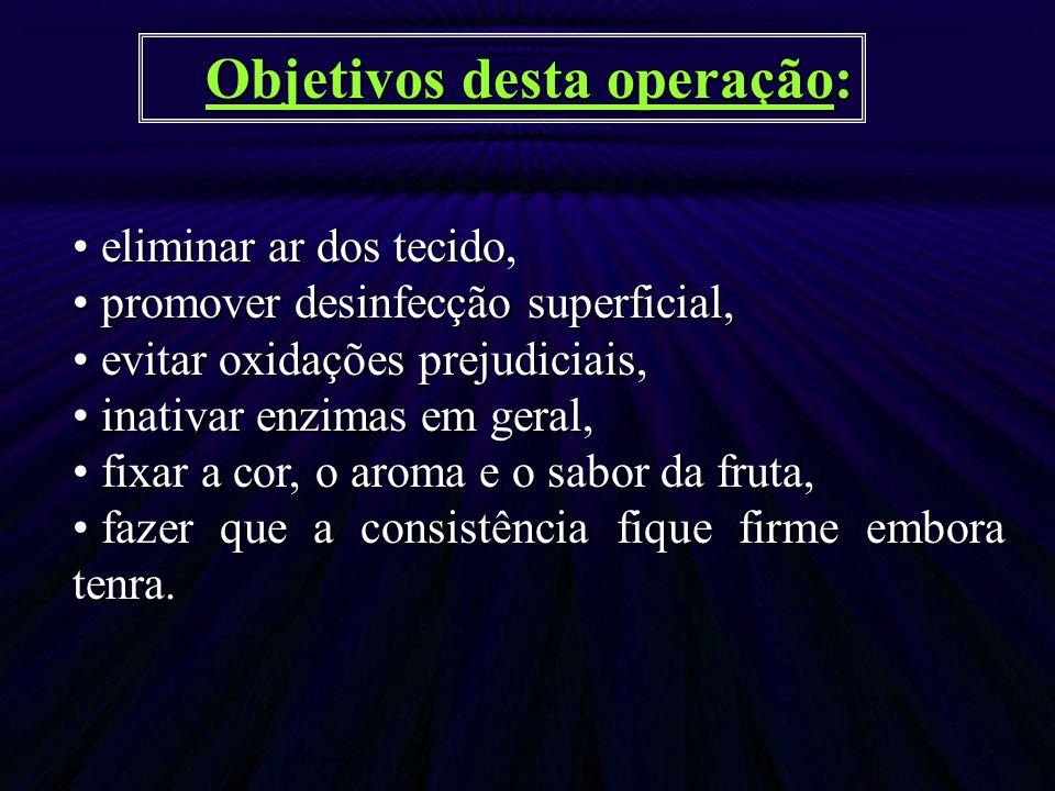 Objetivos desta operação: