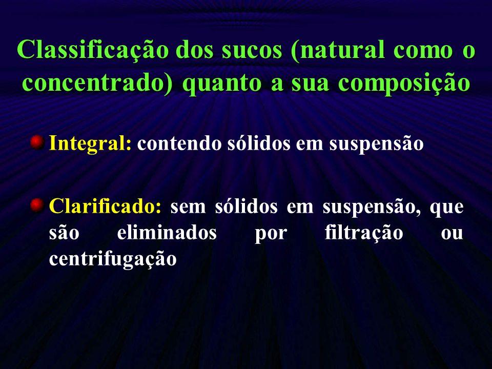 Classificação dos sucos (natural como o concentrado) quanto a sua composição