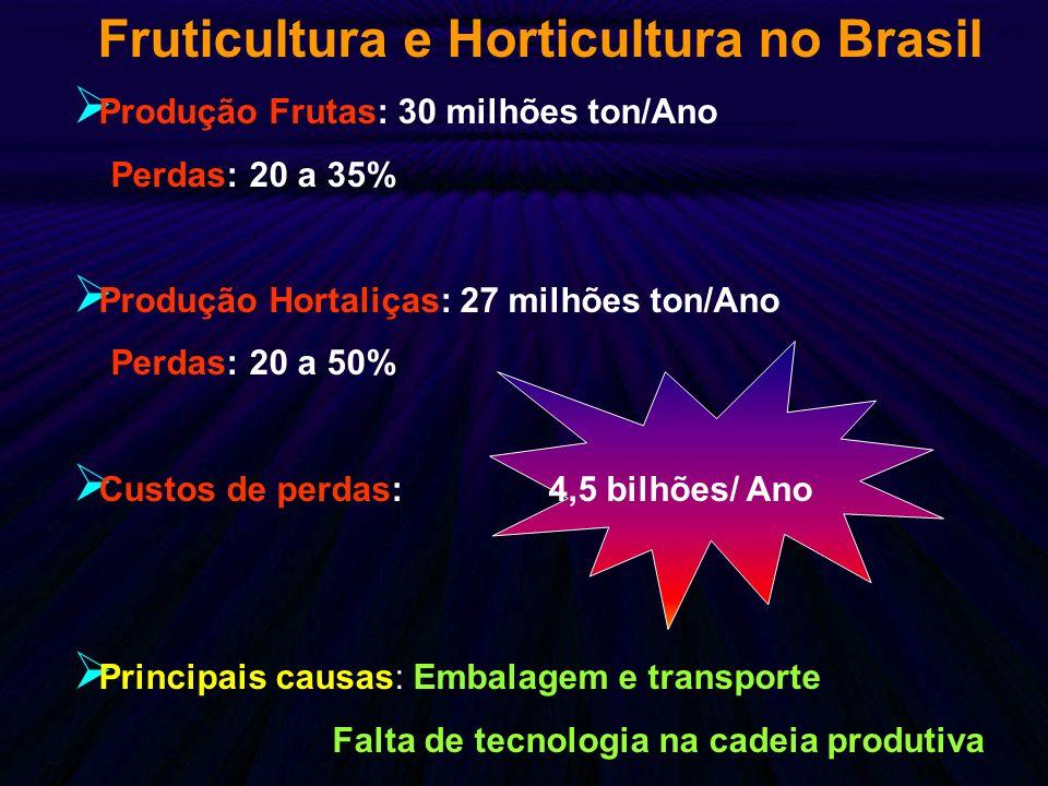 Fruticultura e Horticultura no Brasil