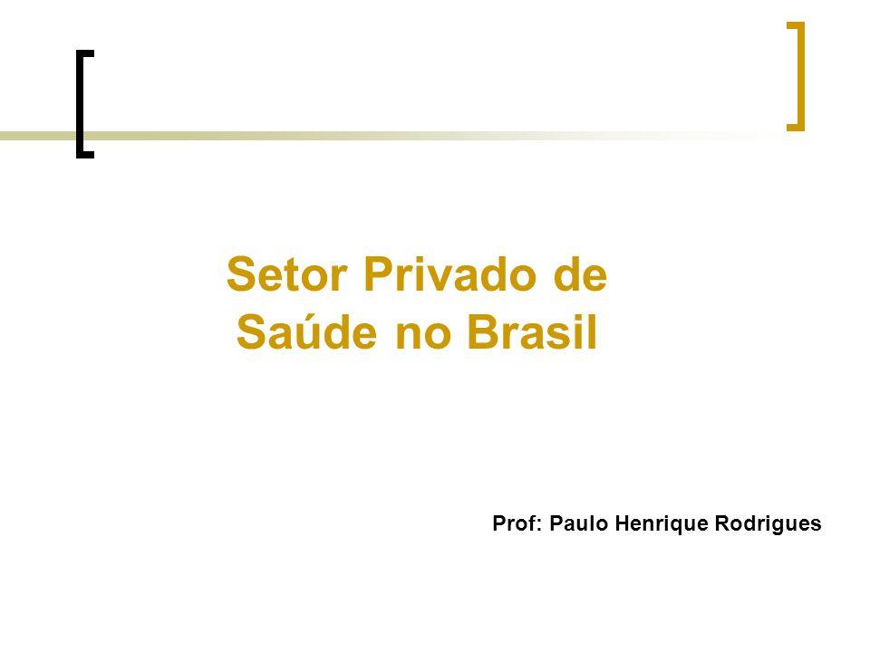 Setor Privado de Saúde no Brasil