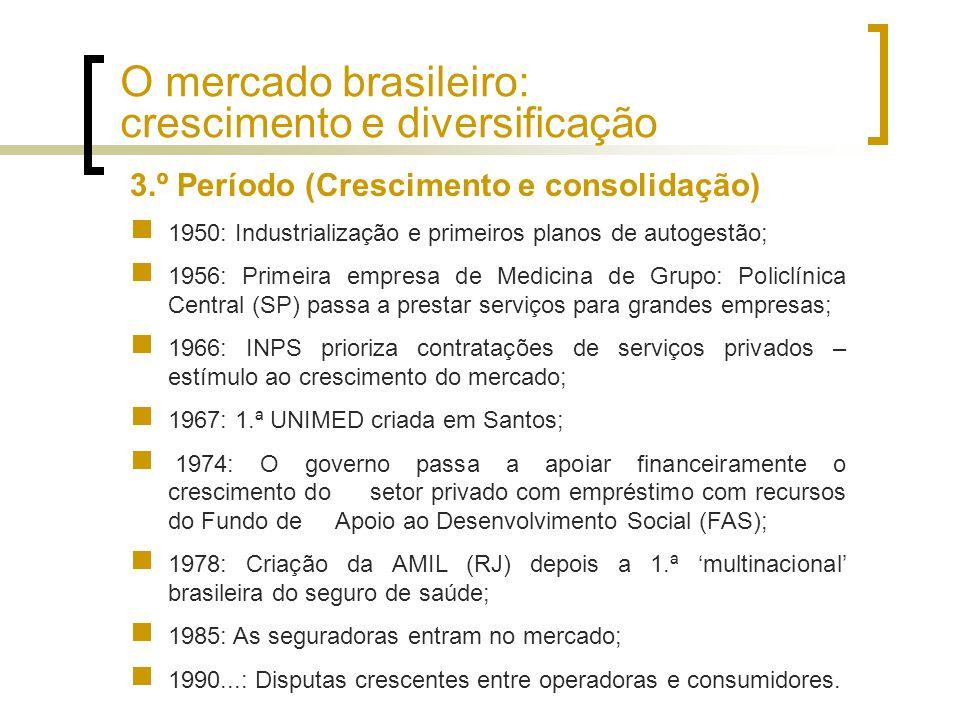 O mercado brasileiro: crescimento e diversificação