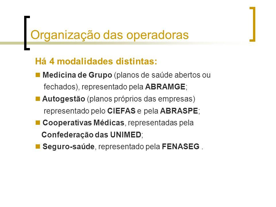 Organização das operadoras