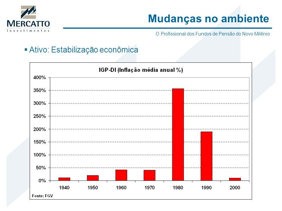 Mudanças no ambiente Ativo: Estabilização econômica