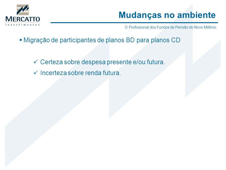 Mudanças no ambiente O Profissional dos Fundos de Pensão do Novo Milênio. Migração de participantes de planos BD para planos CD.