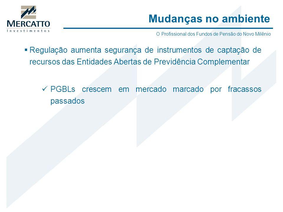 Mudanças no ambiente O Profissional dos Fundos de Pensão do Novo Milênio.