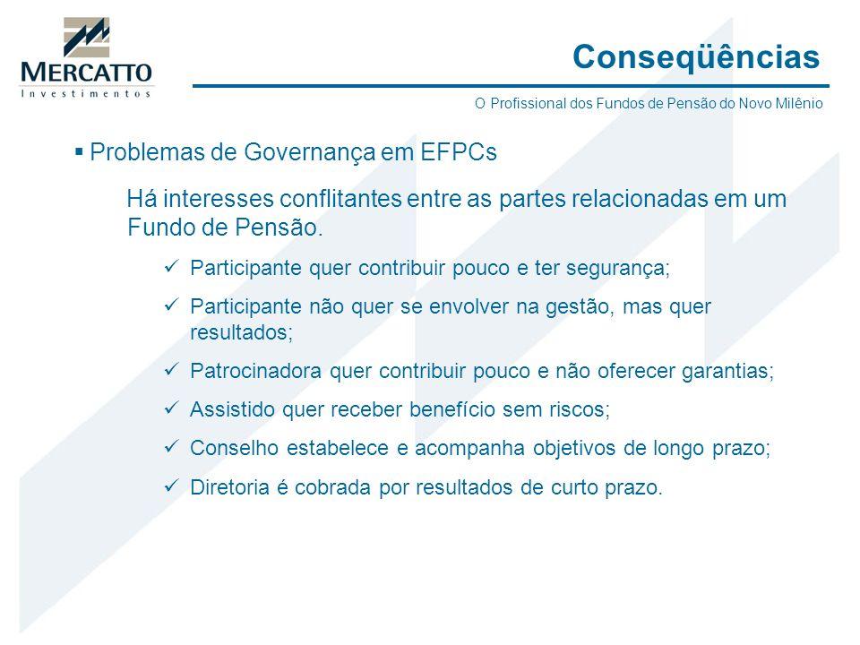 Conseqüências Problemas de Governança em EFPCs