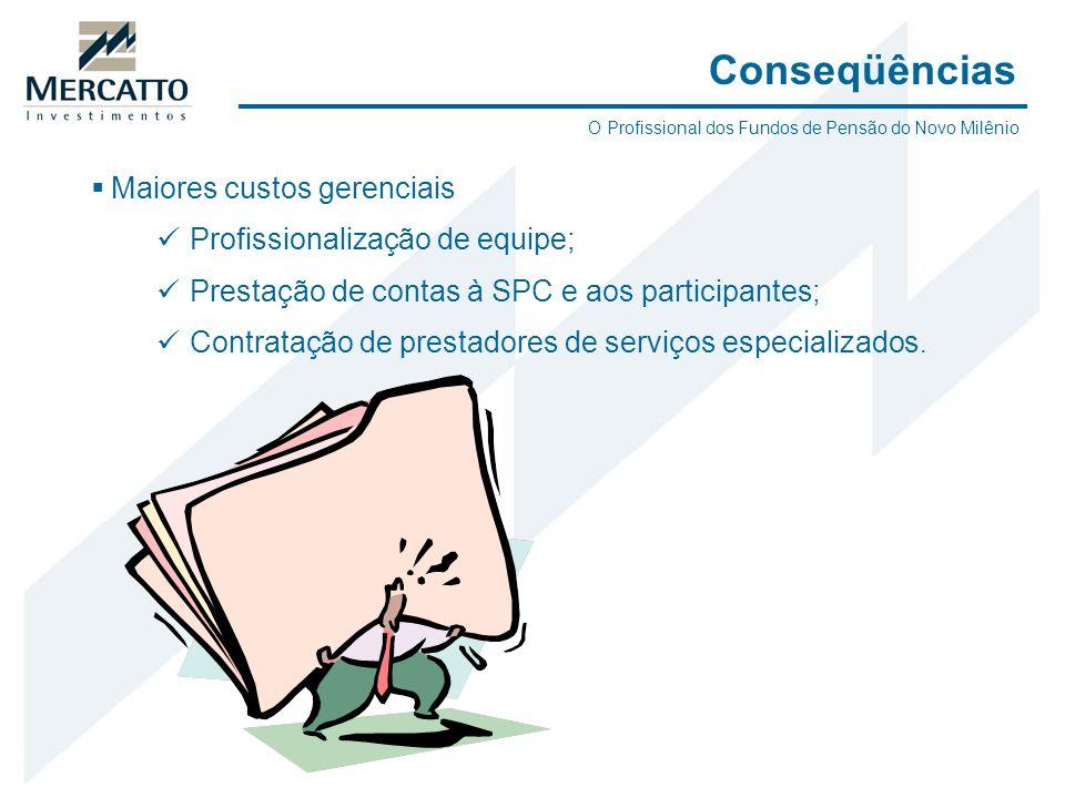 Conseqüências Maiores custos gerenciais Profissionalização de equipe;