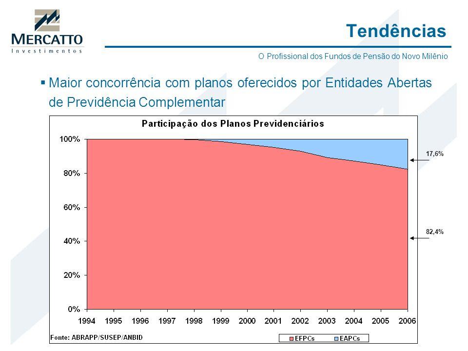 Tendências O Profissional dos Fundos de Pensão do Novo Milênio.