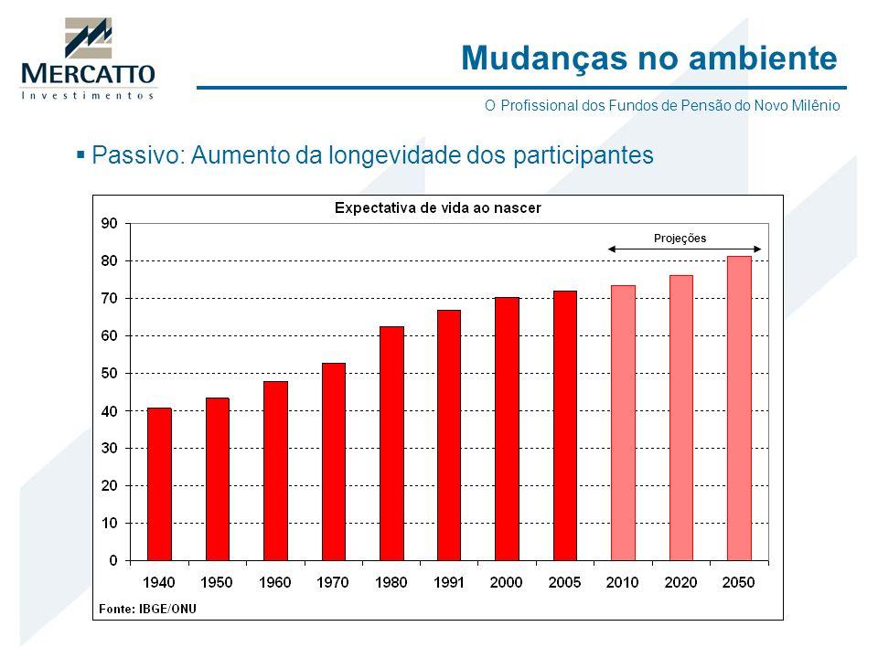 Mudanças no ambiente Passivo: Aumento da longevidade dos participantes