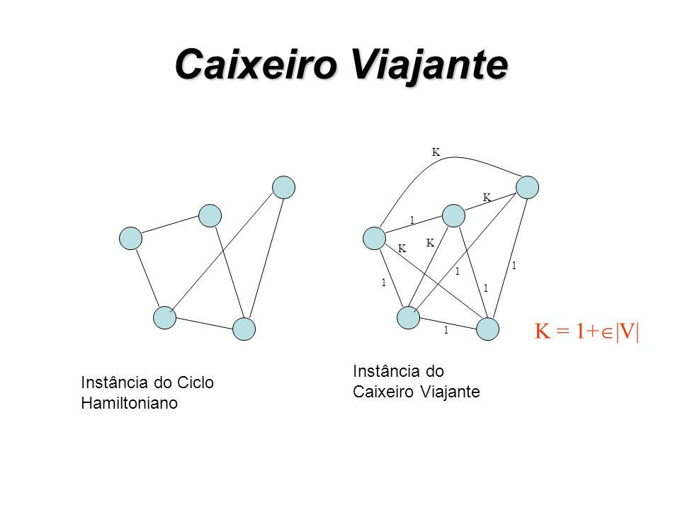 Circuito Hamiltoniano : Caixeiro viajante problema dado um grafo g v e