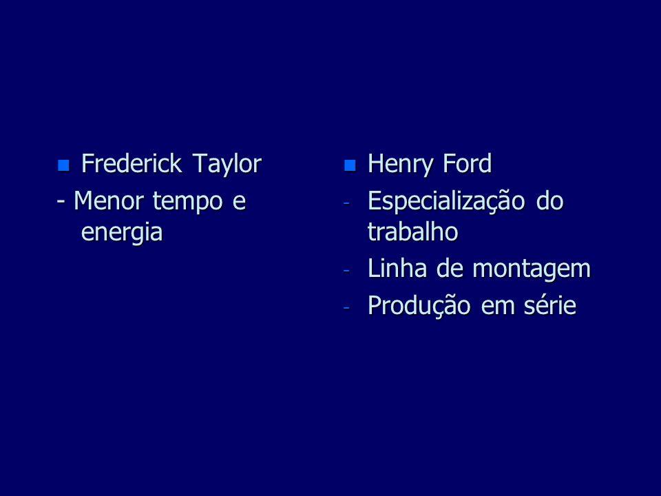 Frederick Taylor - Menor tempo e energia. Henry Ford. Especialização do trabalho. Linha de montagem.
